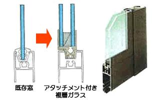 garasukoukan